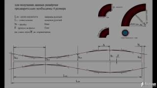 видео Отвод гнутый (колено) по оптовой цене в Екатеринбурге