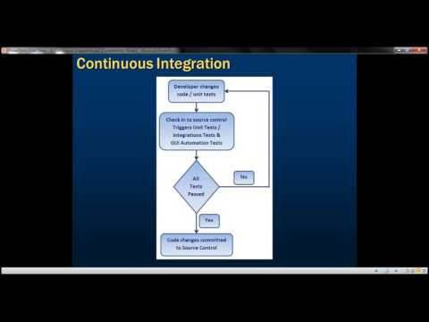 Unit testing and continuous integration