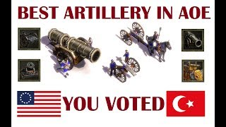 BEST Artillery in Age of Empires III