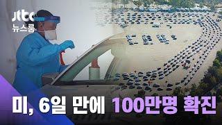 미국, 6일 만에 100만명 확진…추수감사절 이동 비상 / JTBC 뉴스룸