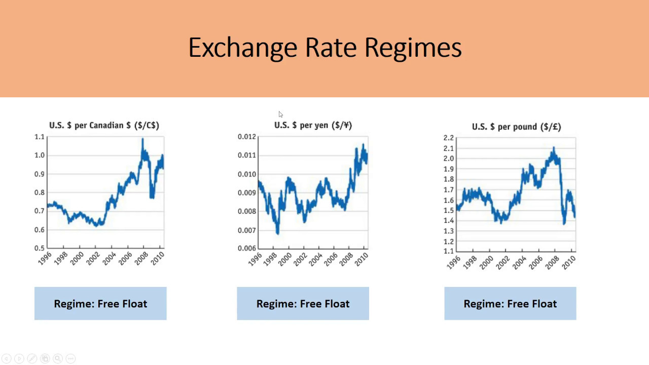 the canadian exchange rate Home » currency exchange rates » cad to cny exchange rate history sat, 13th october 2018 table of 1 canadian dollar to chinese yuan exchange rate.