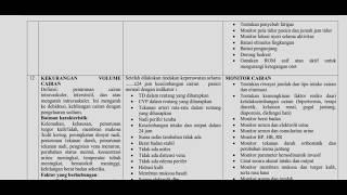 Diagnosis dan Gambaran EKG NSTEMI dan UAP | Diagnosis ACS Tanpa Elevasi Segmen ST.