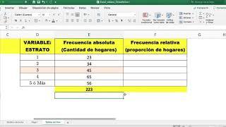 Tablas de frecuencias para variables categóricas