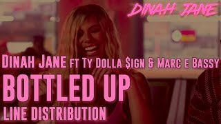 Dinah Jane ft Ty Dolla $ign & Marc E Bassy -