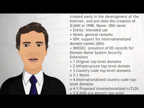 List of Internet top level domains - Wiki Videos