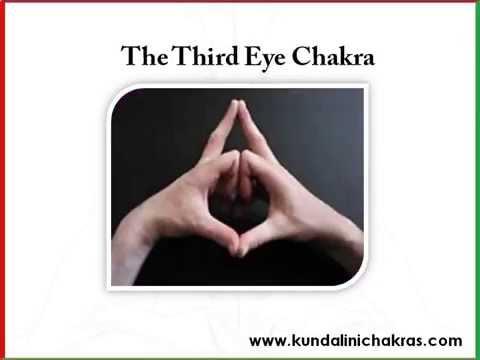 Kundalini Activation Mudras -  For Quick Kundalini Activation