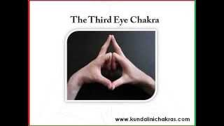 Kundalini Activation Mudras -  For Quick Kundalini Activation