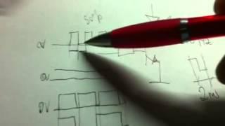 PWM. Variación electrónica de tensión. I/II