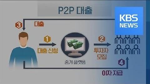[경제 인사이드] 제도권 진입한 'P2P금융'…달라지는 건? / KBS뉴스(News)
