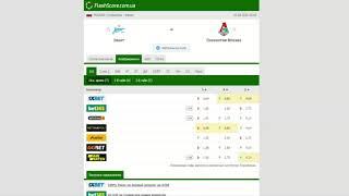 Зенит Локомотив Москва Прогноз и обзор матч на футбол 08 августа 2020 Суперкубок Финал