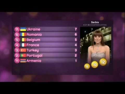 Eurovision 2010 VOTING - All Points to Turkey