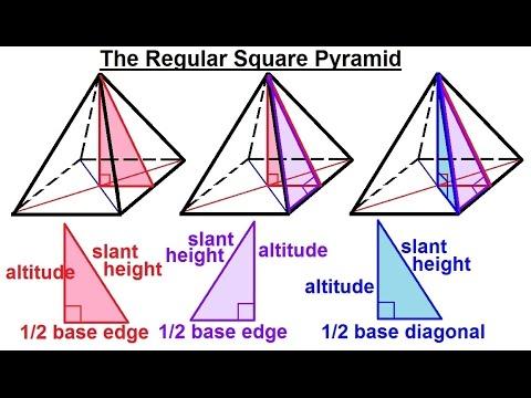 geometry basic terminology 24 of 36 the regular square