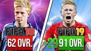 WHO ARE FIFA