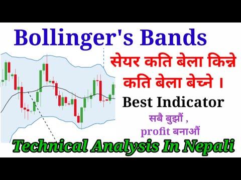 Bollinger's bands ||