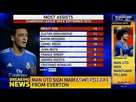 Arsene Wenger & Mesut Ozil statements and Stats