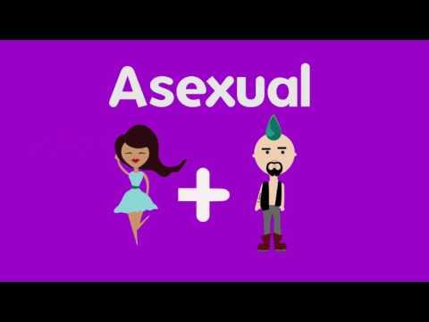Reproducciones asexual ejemplos