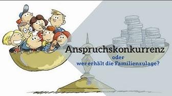Wer erhält die Familienzulagen  - Anspruchskonkurrenz   CH Outsourcing