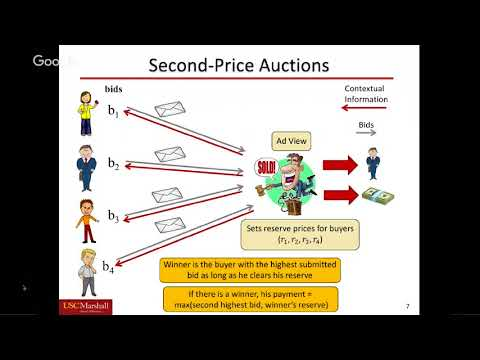 Dynamic Incentive-aware Learning:  Robust Pricing in Contextual Auctions