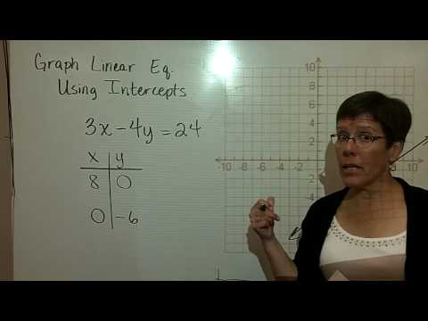 Linear Equations How To