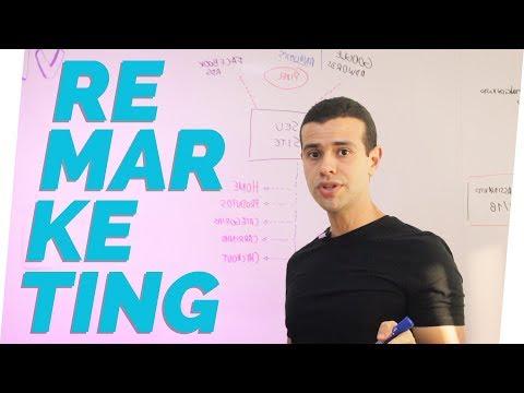 O que é Remarketing? Como Funciona?