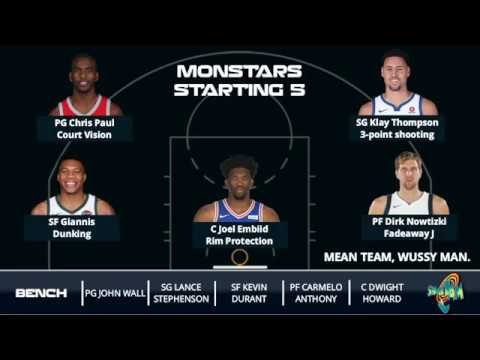 74b413a63fa Space Jam 2  Next Monstars Team To Take On LeBron James - YouTube