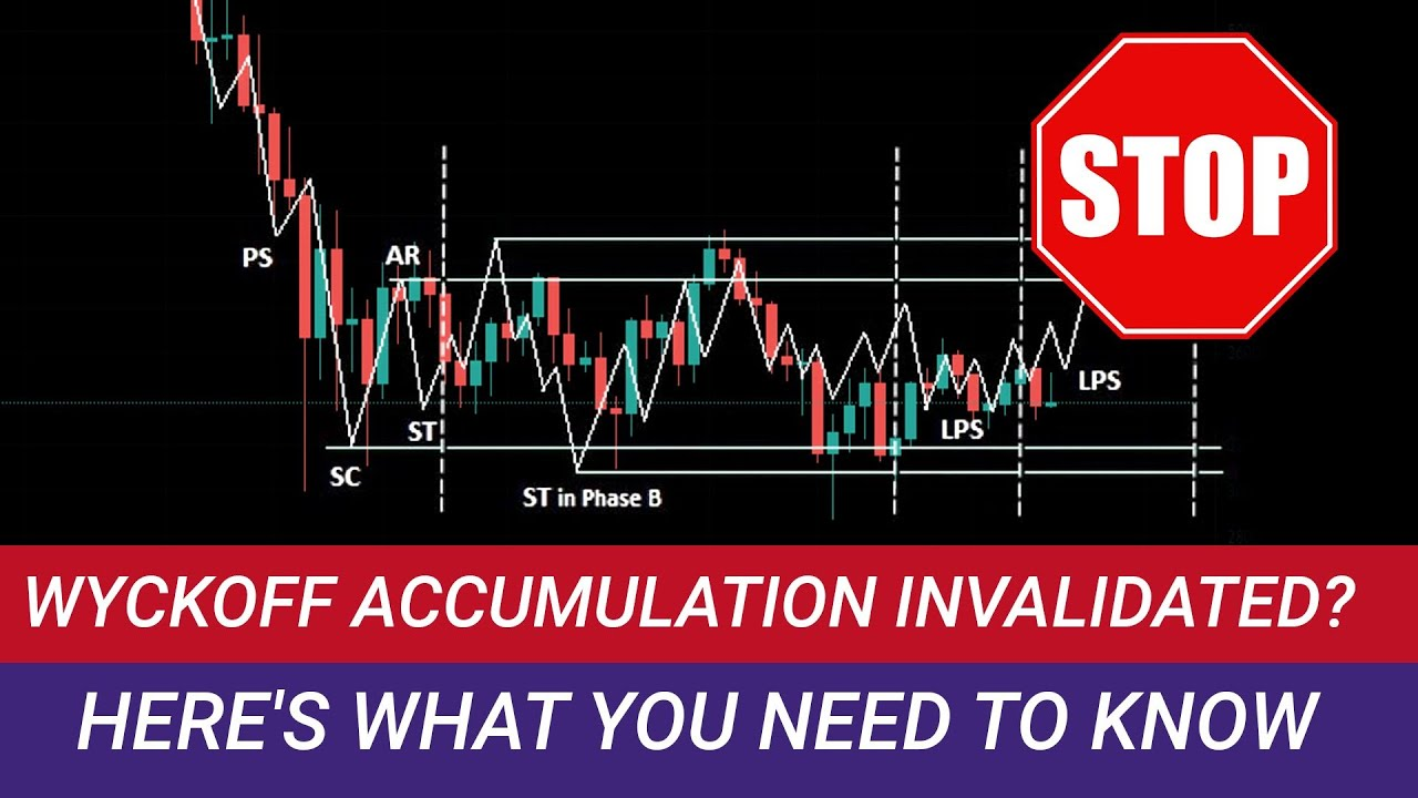 Wyckoff Accumulation Invalidated For Bitcoin?   Here's What You Need To Know