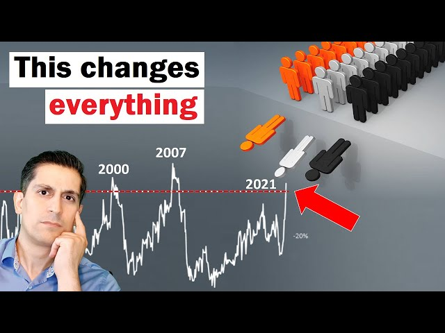 A Bearish Signal Not Seen for 14 Years   Stock Market and Bitcoin Analysis