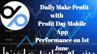 Daily earn money l profit Day mobile app performance on 1st June 2020 l