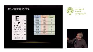Myopia: A Modern Yet Reversible Disease — Todd Becker, M.S. (AHS14)