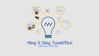 Ming & Qing Dynasties