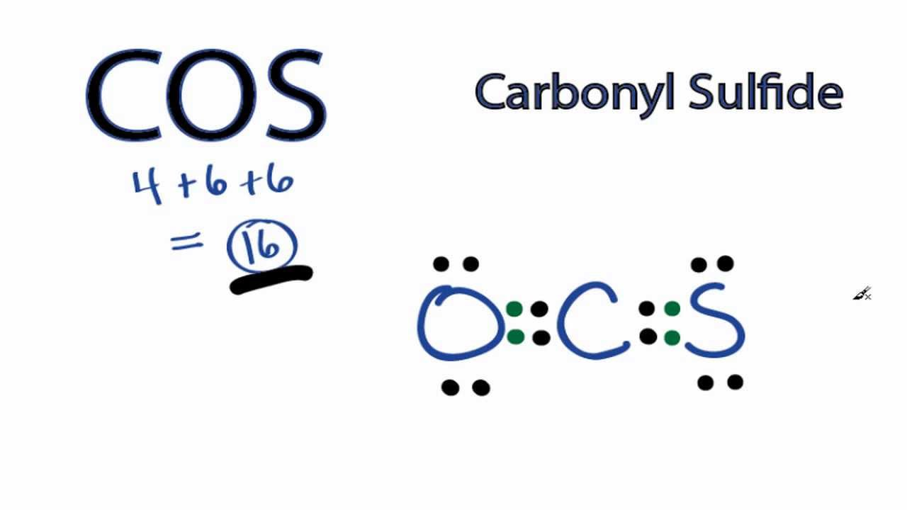 Cos lewis structure how to draw the lewis structure for cos cos lewis structure how to draw the lewis structure for cos youtube pooptronica