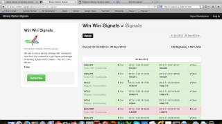 How does Binary Option Trading Signal works - Win Win Signals