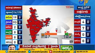 Election Results 2019 | Update @ 10 AM | Special Analysis