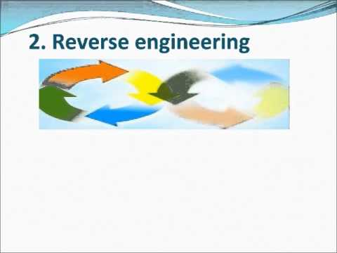 Software Maintenance and Reengineering  Part 6  By Dr Nedhal Al Saiyd  ASU