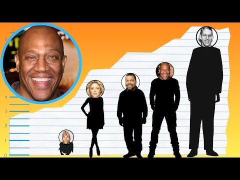 How Tall Is Tommy Tiny Lister? - Height Comparison!