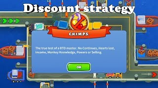 Cargo CHIMPS - Discount Strategy