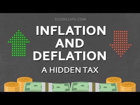 ?? Inflation and Deflation | A Hidden Tax