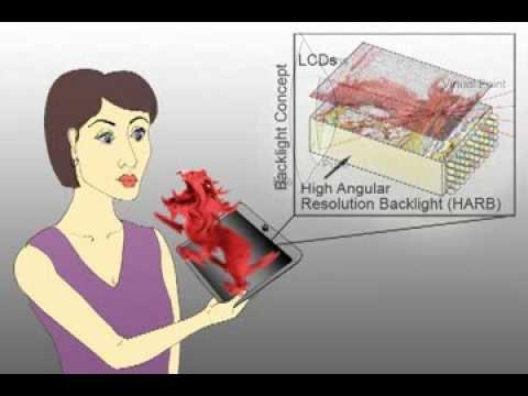 Focus3D: Compressive Accommodation Display