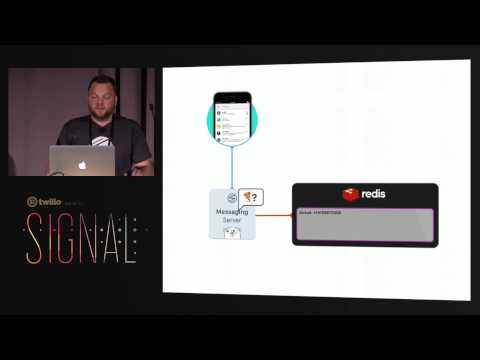 INSIGHT   High-performance messaging with Go and Redis - Chris Goddard (Charge Communications)