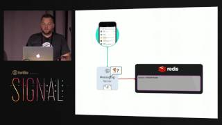 INSIGHT | High-performance messaging with Go and Redis - Chris Goddard (Charge Communications)