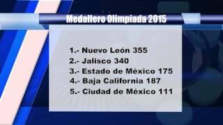 El Deporte Ciencia Eleva A Durango A La Casilla 27 Del Medallero