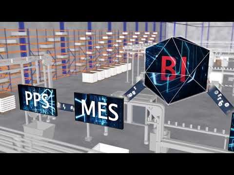.工業 4.0 模式如何提升製造業競爭力?