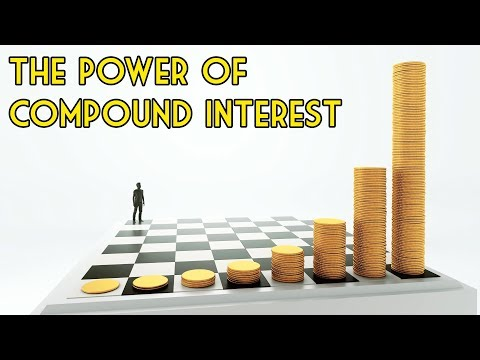 Compound Interest Explained: Why the Rich Get Richer and the Poor Get Poorer