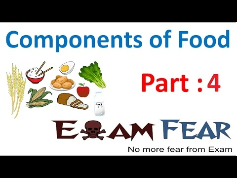 Biology Components Of Food Part 4 (Test For Carbohydrates : Iodine Test) Class 6 VI