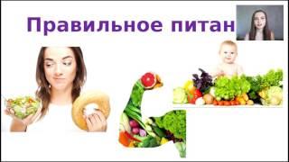 видео Что такое здоровый образ жизни: определение, 5 основных правил ЗОЖ, составляющие