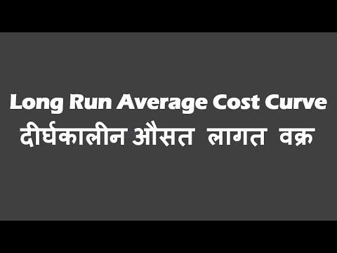 Longrun Average Cost Curve/Envelope Curve/U Shaped LAC/Returns To Scale/दीर्घकालीन औसत लागत वक्र।