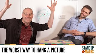 How to mathematically hang a picture (badly).