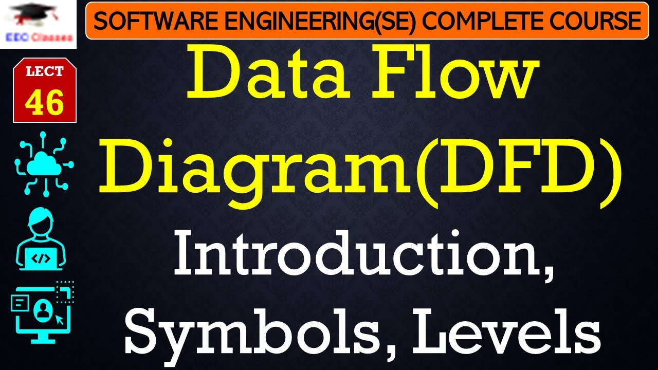data flow diagramdfd introduction dfd symbols and levels in dfd software engineering hindi - Software Engineering Data Flow Diagram