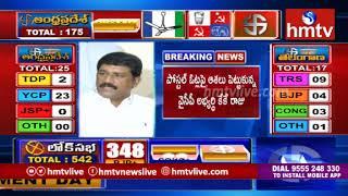 Suspense on Ganta Srinivasa Rao Winning Due to EVMs Issue | AP Election Results 2019 | hmtv