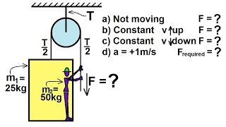 Physics - Mechanics: Appli¢ations of Newton's Second Law (12.5 of 20) Corrected Video